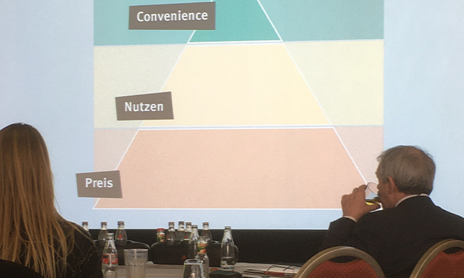 Präsentation wärend des ZZF Forum der Heimtierbranche 2020